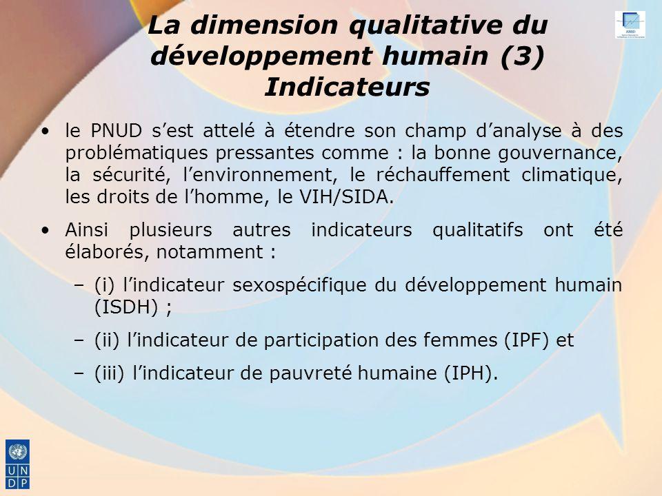 La dimension qualitative du développement humain (3) Indicateurs le PNUD sest attelé à étendre son champ danalyse à des problématiques pressantes comme : la bonne gouvernance, la sécurité, lenvironnement, le réchauffement climatique, les droits de lhomme, le VIH/SIDA.