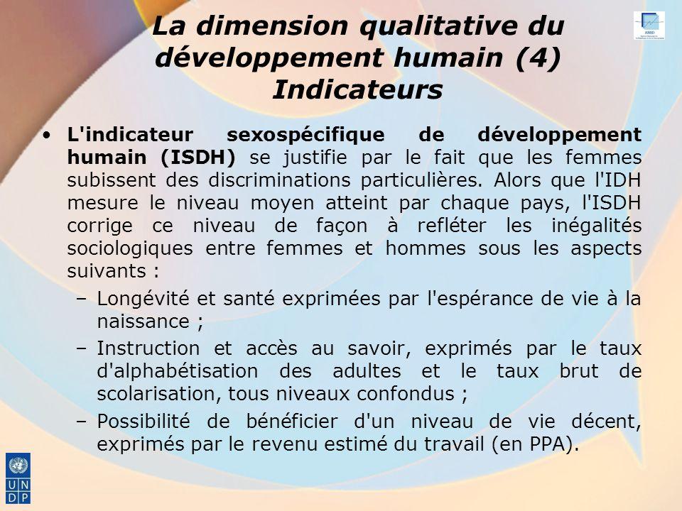 La dimension qualitative du développement humain (4) Indicateurs L indicateur sexospécifique de développement humain (ISDH) se justifie par le fait que les femmes subissent des discriminations particulières.