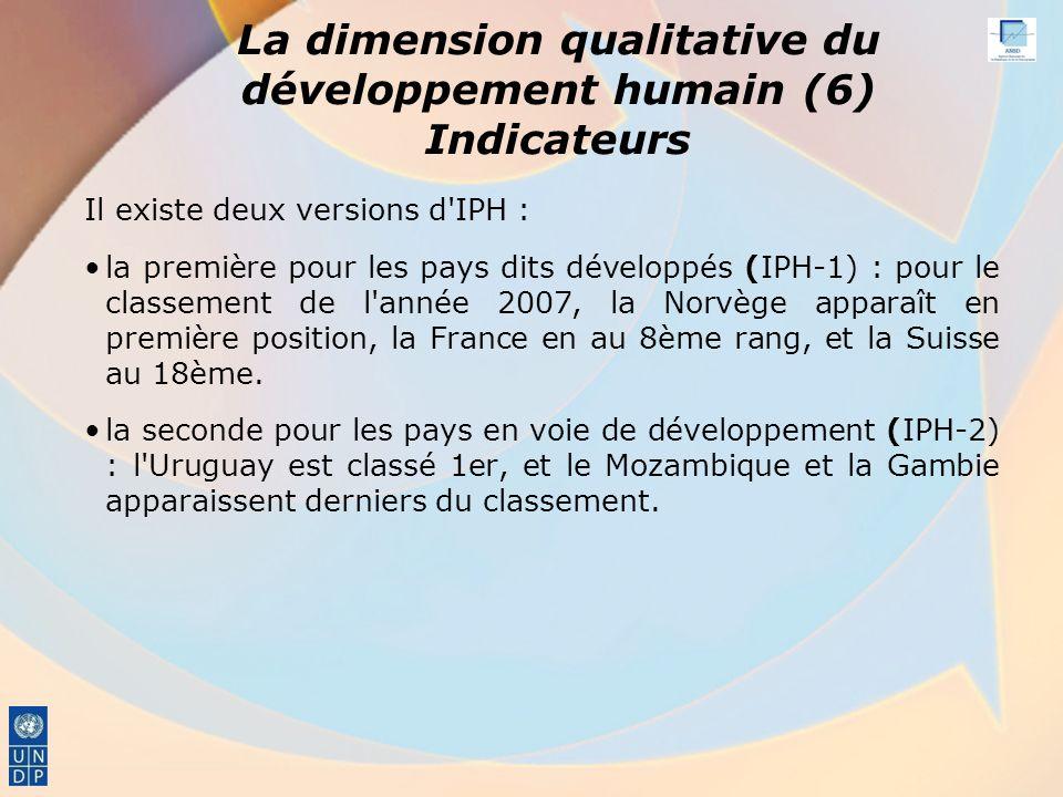 La dimension qualitative du développement humain (6) Indicateurs Il existe deux versions d IPH : la première pour les pays dits développés (IPH-1) : pour le classement de l année 2007, la Norvège apparaît en première position, la France en au 8ème rang, et la Suisse au 18ème.