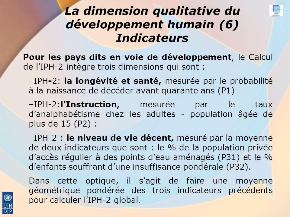La dimension qualitative du développement humain (6) Indicateurs Pour les pays dits en voie de développement, le Calcul de lIPH-2 intègre trois dimensions qui sont : –IPH-2: la longévité et santé, mesurée par le probabilité à la naissance de décéder avant quarante ans (P1) –IPH-2:lInstruction, mesurée par le taux danalphabétisme chez les adultes - population âgée de plus de 15 (P2) : –IPH-2 : le niveau de vie décent, mesuré par la moyenne de deux indicateurs que sont : le % de la population privée daccès régulier à des points deau aménagés (P31) et le % denfants souffrant dune insuffisance pondérale (P32).