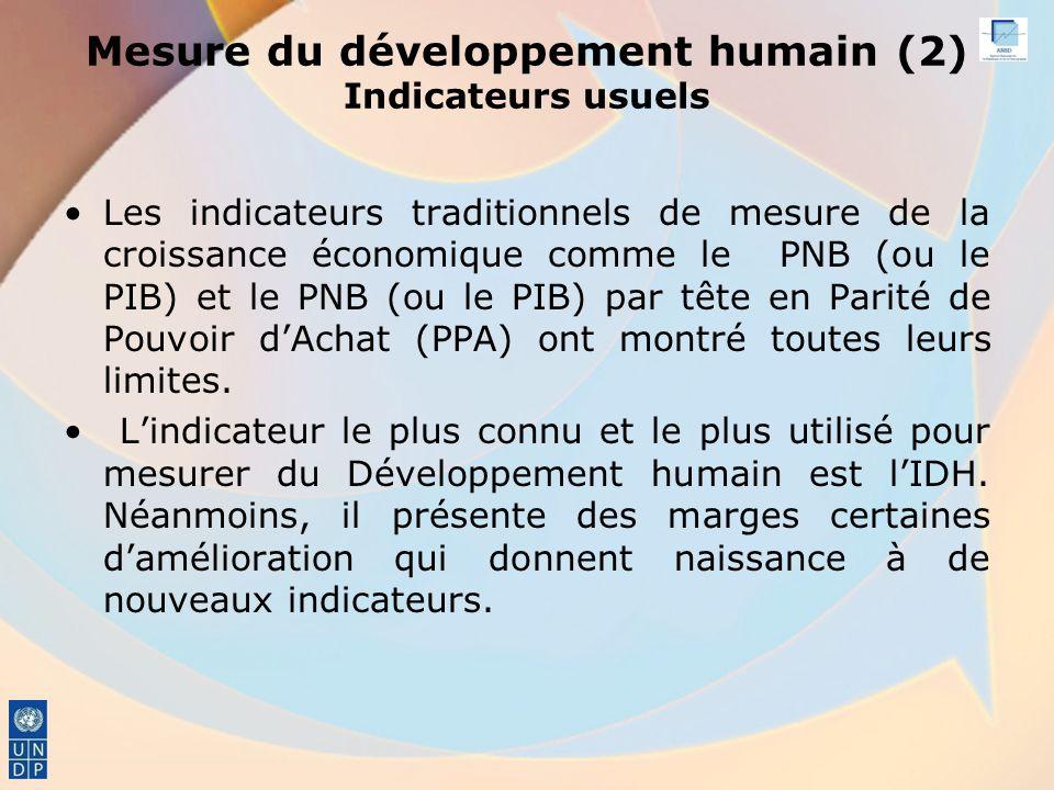Mesure du développement humain (2) Indicateurs usuels Les indicateurs traditionnels de mesure de la croissance économique comme le PNB (ou le PIB) et le PNB (ou le PIB) par tête en Parité de Pouvoir dAchat (PPA) ont montré toutes leurs limites.