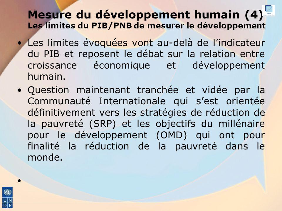 Mesure du développement humain (4) Les limites du PIB/PNB de mesurer le développement Les limites évoquées vont au-delà de lindicateur du PIB et reposent le débat sur la relation entre croissance économique et développement humain.