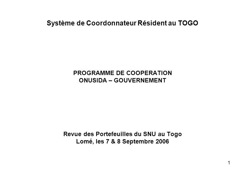 1 Système de Coordonnateur Résident au TOGO PROGRAMME DE COOPERATION ONUSIDA – GOUVERNEMENT Revue des Portefeuilles du SNU au Togo Lomé, les 7 & 8 Septembre 2006