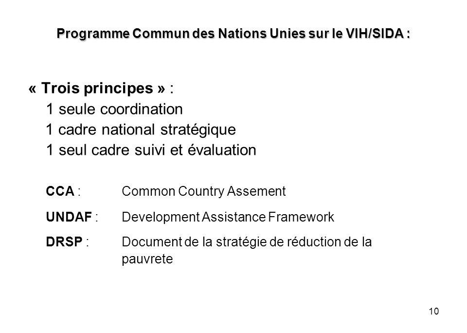10 Programme Commun des Nations Unies sur le VIH/SIDA : « Trois principes » : 1 seule coordination 1 cadre national stratégique 1 seul cadre suivi et évaluation CCA : Common Country Assement UNDAF : Development Assistance Framework DRSP : Document de la stratégie de réduction de la pauvrete