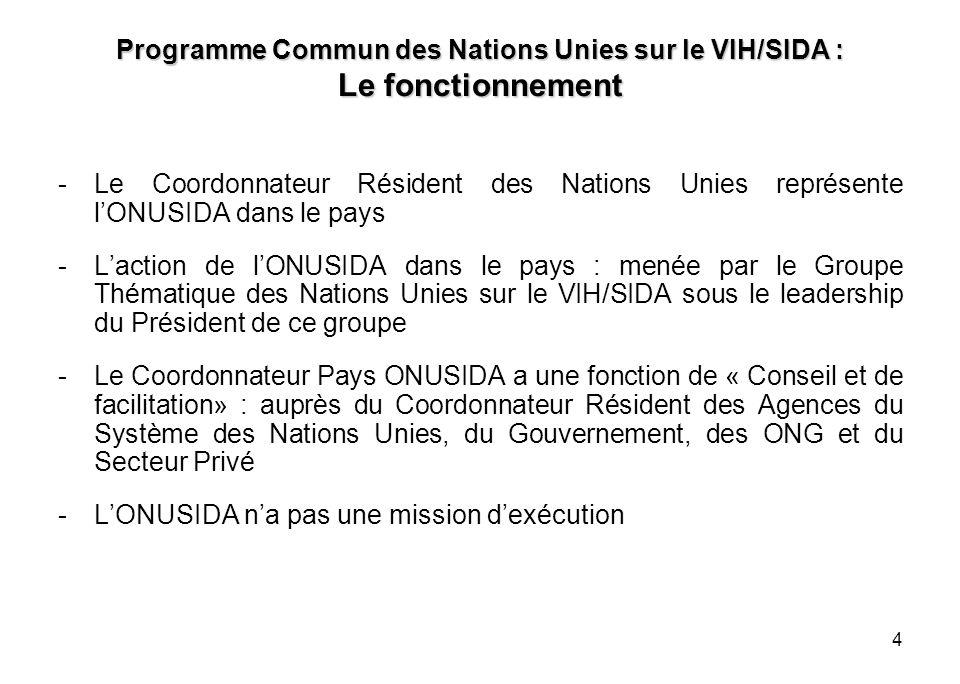 4 Programme Commun des Nations Unies sur le VIH/SIDA : Le fonctionnement -Le Coordonnateur Résident des Nations Unies représente lONUSIDA dans le pays