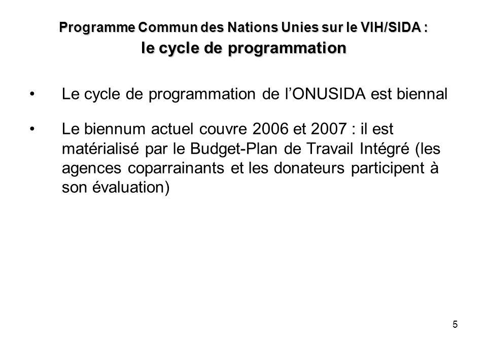 5 Programme Commun des Nations Unies sur le VIH/SIDA : le cycle de programmation Le cycle de programmation de lONUSIDA est biennal Le biennum actuel couvre 2006 et 2007 : il est matérialisé par le Budget-Plan de Travail Intégré (les agences coparrainants et les donateurs participent à son évaluation)