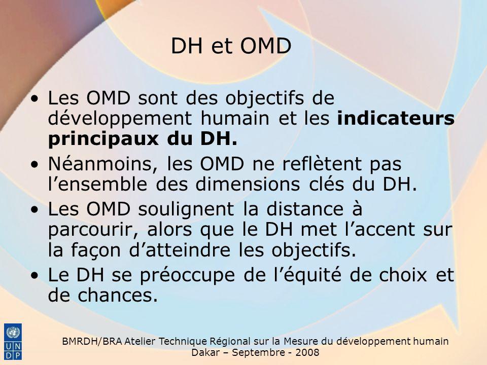 BMRDH/BRA Atelier Technique Régional sur la Mesure du développement humain Dakar – Septembre - 2008 DH et OMD Les OMD sont des objectifs de développem