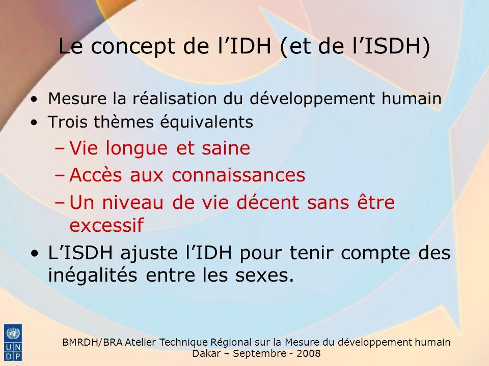 BMRDH/BRA Atelier Technique Régional sur la Mesure du développement humain Dakar – Septembre - 2008 Le concept de lIDH (et de lISDH) Mesure la réalisa