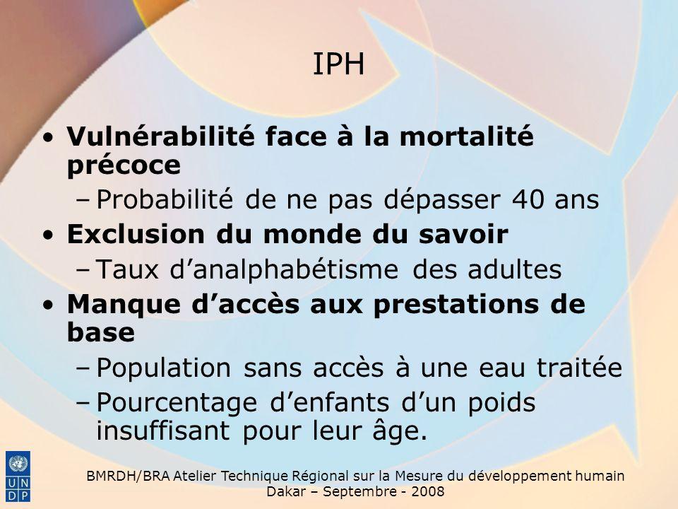 BMRDH/BRA Atelier Technique Régional sur la Mesure du développement humain Dakar – Septembre - 2008 IPH Vulnérabilité face à la mortalité précoce –Pro