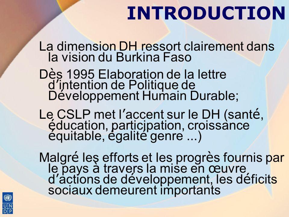 INTRODUCTION La dimension DH ressort clairement dans la vision du Burkina Faso D è s 1995 Elaboration de la lettre d intention de Politique de D é vel
