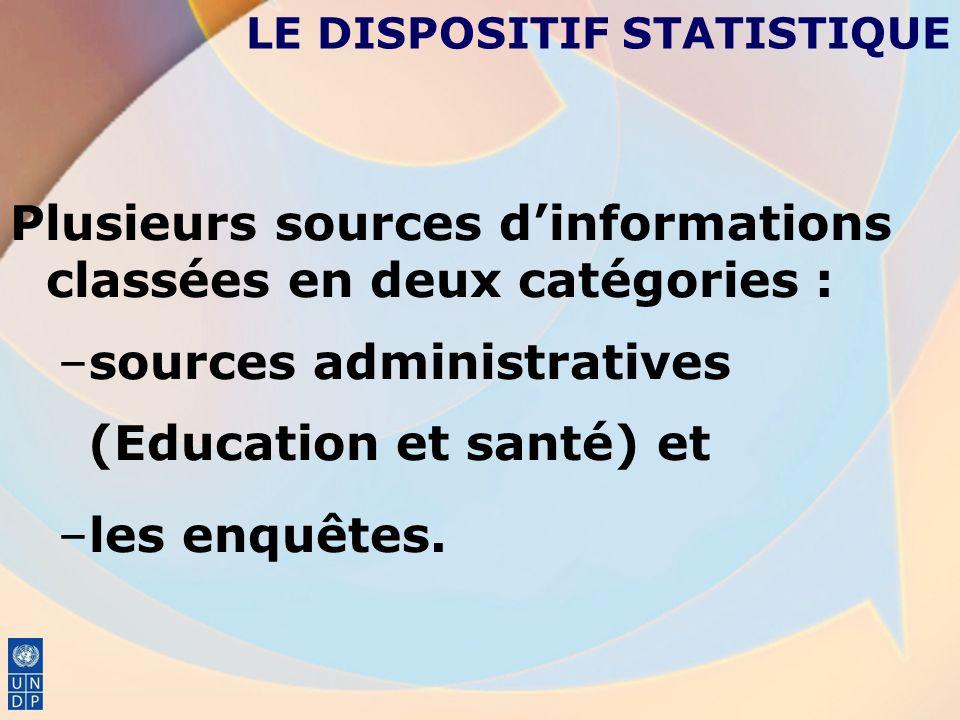 Plusieurs sources dinformations classées en deux catégories : –sources administratives (Education et santé) et –les enquêtes.