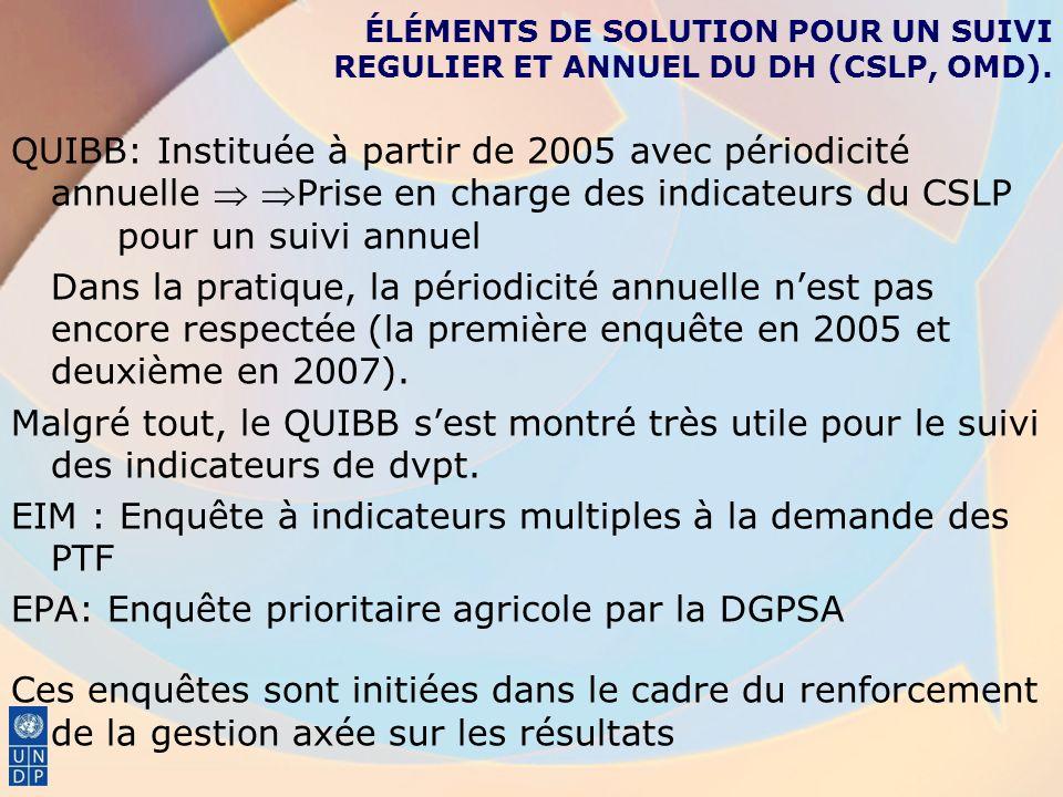 ÉLÉMENTS DE SOLUTION POUR UN SUIVI REGULIER ET ANNUEL DU DH (CSLP, OMD). QUIBB: Instituée à partir de 2005 avec périodicité annuelle Prise en charge d