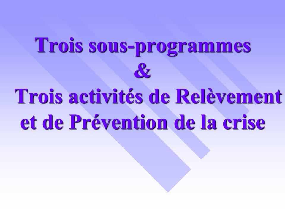 Trois sous-programmes & Trois activités de Relèvement et de Prévention de la crise