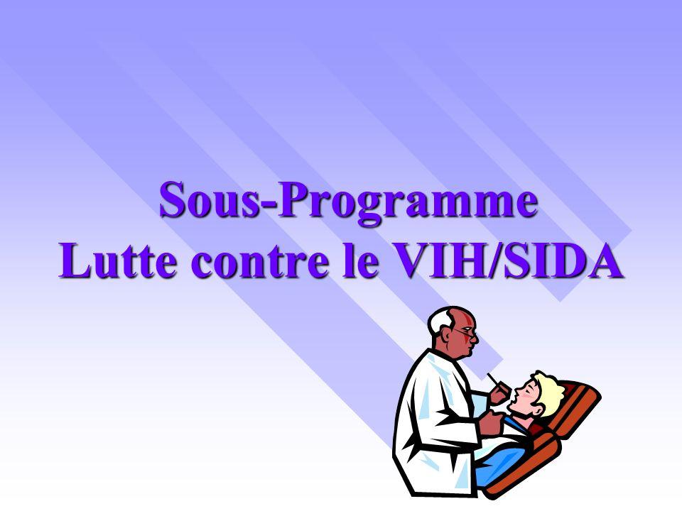 Sous-Programme Lutte contre le VIH/SIDA Sous-Programme Lutte contre le VIH/SIDA
