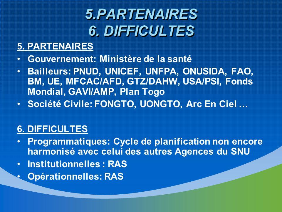 5.PARTENAIRES 6. DIFFICULTES 5. PARTENAIRES Gouvernement: Ministère de la santé Bailleurs: PNUD, UNICEF, UNFPA, ONUSIDA, FAO, BM, UE, MFCAC/AFD, GTZ/D