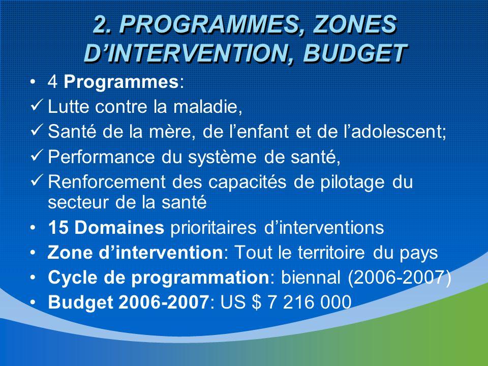 2. PROGRAMMES, ZONES DINTERVENTION, BUDGET 4 Programmes: Lutte contre la maladie, Santé de la mère, de lenfant et de ladolescent; Performance du systè