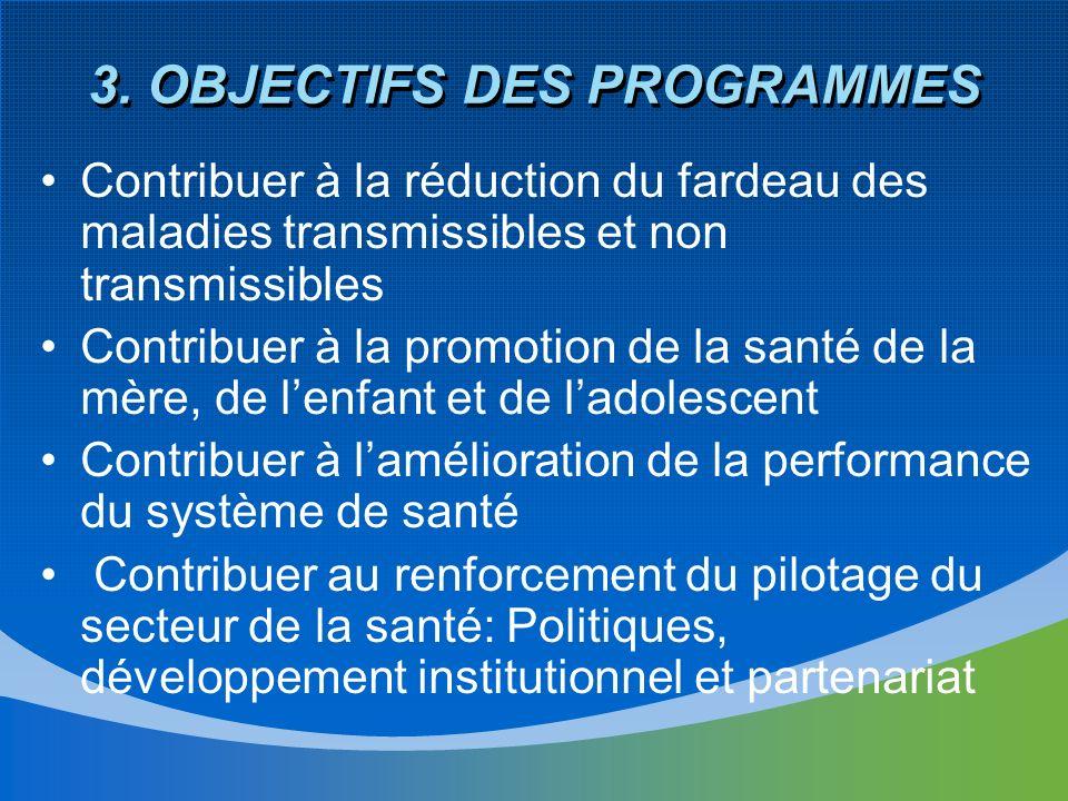 3. OBJECTIFS DES PROGRAMMES Contribuer à la réduction du fardeau des maladies transmissibles et non transmissibles Contribuer à la promotion de la san