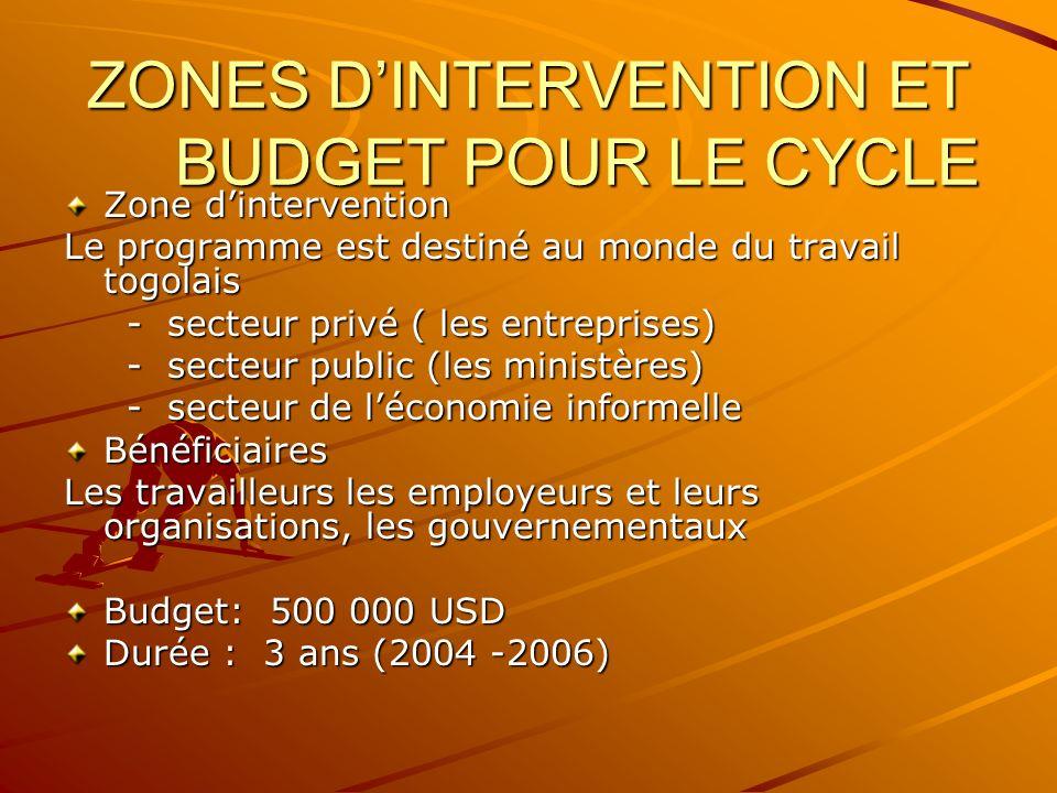 ZONES DINTERVENTION ET BUDGET POUR LE CYCLE Zone dintervention Le programme est destiné au monde du travail togolais - secteur privé ( les entreprises) - secteur privé ( les entreprises) - secteur public (les ministères) - secteur public (les ministères) - secteur de léconomie informelle - secteur de léconomie informelleBénéficiaires Les travailleurs les employeurs et leurs organisations, les gouvernementaux Budget: 500 000 USD Durée : 3 ans (2004 -2006)