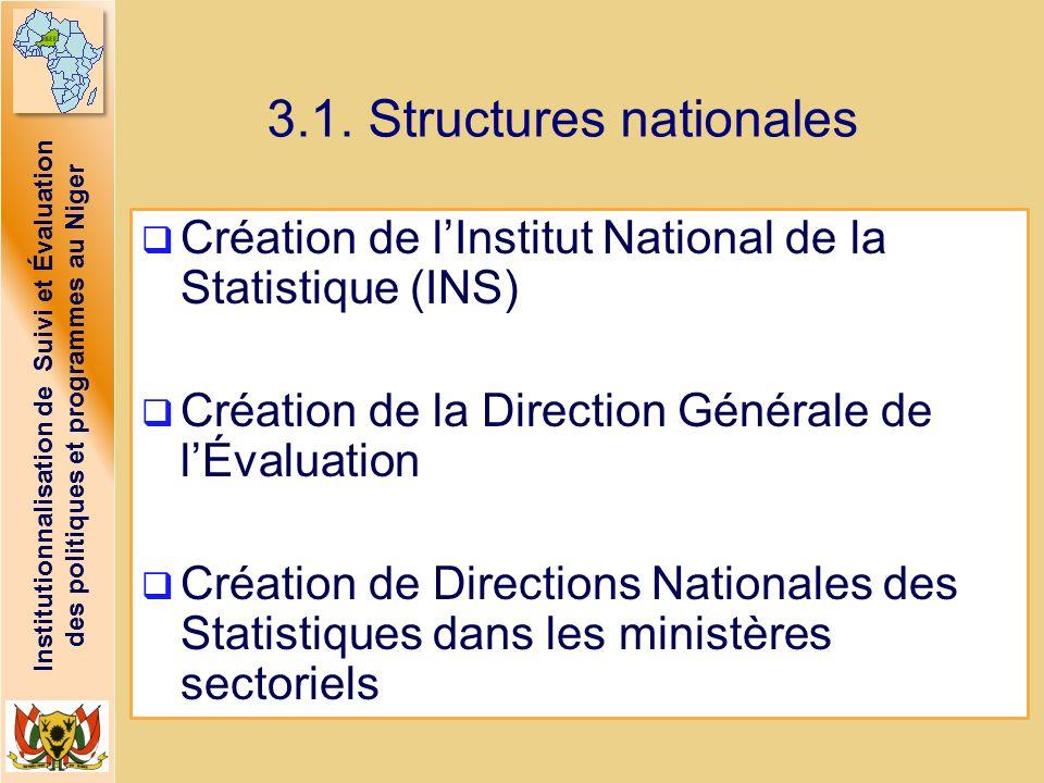 Institutionnalisation de Suivi et Évaluation des politiques et programmes au Niger 3.1. Structures nationales Création de lInstitut National de la Sta