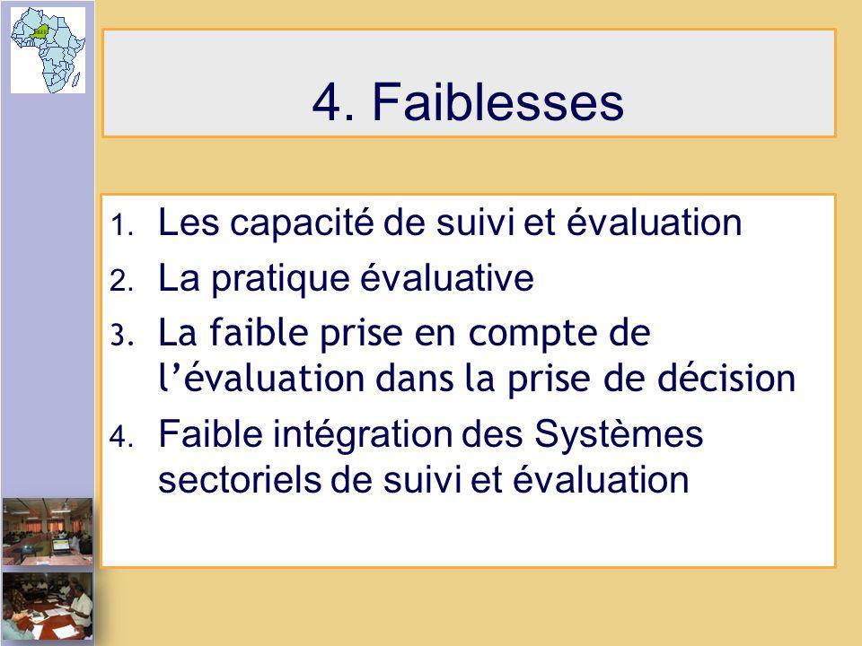 4. Faiblesses 1. Les capacité de suivi et évaluation 2. La pratique évaluative 3. La faible prise en compte de lévaluation dans la prise de décision 4