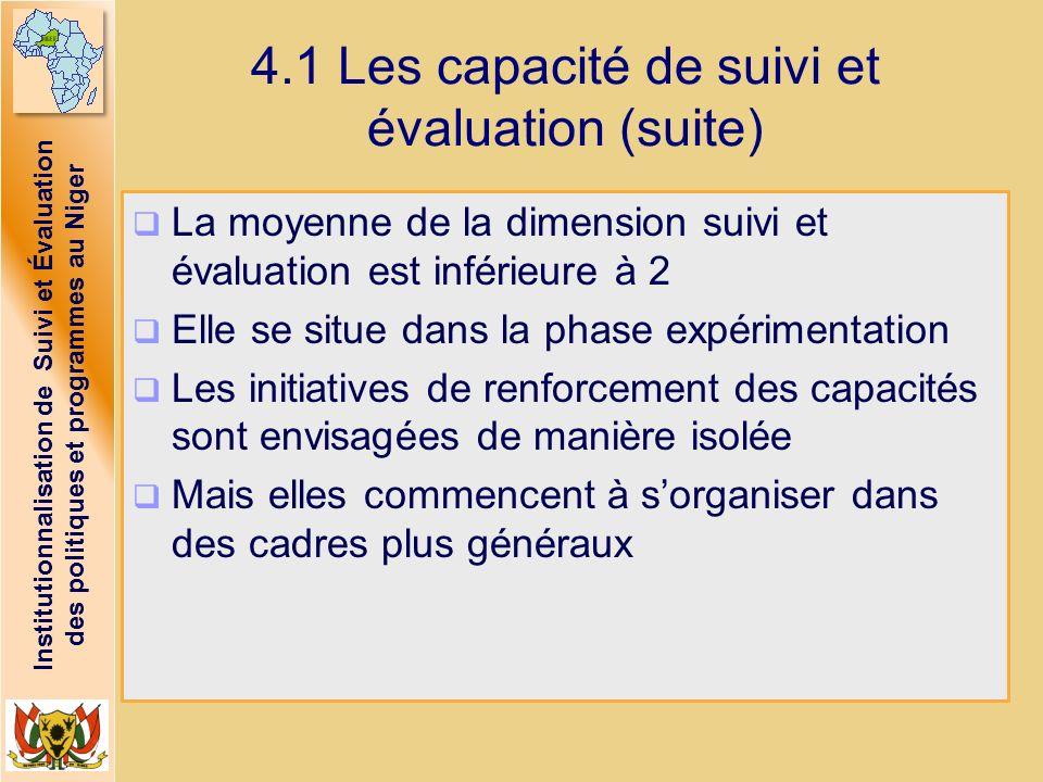 Institutionnalisation de Suivi et Évaluation des politiques et programmes au Niger 4.1 Les capacité de suivi et évaluation (suite) La moyenne de la di