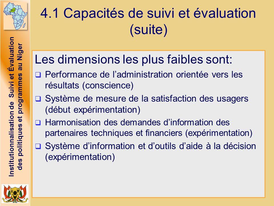 Institutionnalisation de Suivi et Évaluation des politiques et programmes au Niger 4.1 Capacités de suivi et évaluation (suite) Les dimensions les plu
