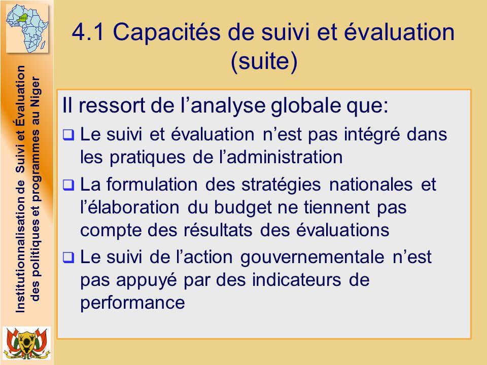 Institutionnalisation de Suivi et Évaluation des politiques et programmes au Niger 4.1 Capacités de suivi et évaluation (suite) Il ressort de lanalyse