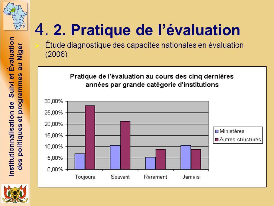 Institutionnalisation de Suivi et Évaluation des politiques et programmes au Niger 4. 2. Pratique de lévaluation Étude diagnostique des capacités nati