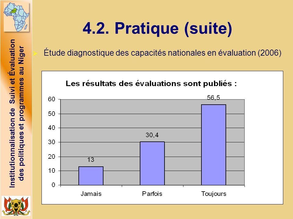 Institutionnalisation de Suivi et Évaluation des politiques et programmes au Niger 4.2. Pratique (suite) Étude diagnostique des capacités nationales e