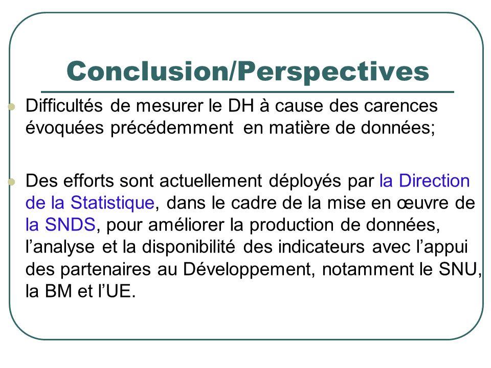 Conclusion/Perspectives Difficultés de mesurer le DH à cause des carences évoquées précédemment en matière de données; Des efforts sont actuellement déployés par la Direction de la Statistique, dans le cadre de la mise en œuvre de la SNDS, pour améliorer la production de données, lanalyse et la disponibilité des indicateurs avec lappui des partenaires au Développement, notamment le SNU, la BM et lUE.