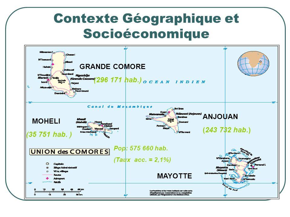 Contexte Géographique et Socioéconomique GRANDE COMORE (296 171 hab.) ANJOUAN (243 732 hab.) MOHELI (35 751 hab.
