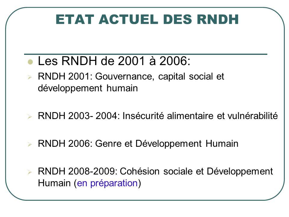 ETAT ACTUEL DES RNDH Les RNDH de 2001 à 2006: RNDH 2001: Gouvernance, capital social et développement humain RNDH 2003- 2004: Insécurité alimentaire et vulnérabilité RNDH 2006: Genre et Développement Humain RNDH 2008-2009: Cohésion sociale et Développement Humain (en préparation)