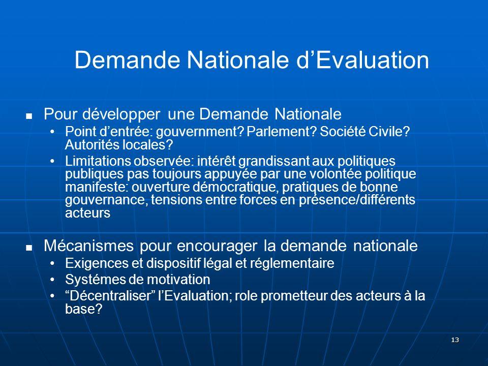 13 Demande Nationale dEvaluation Pour développer une Demande Nationale Point dentrée: gouvernment? Parlement? Société Civile? Autorités locales? Limit