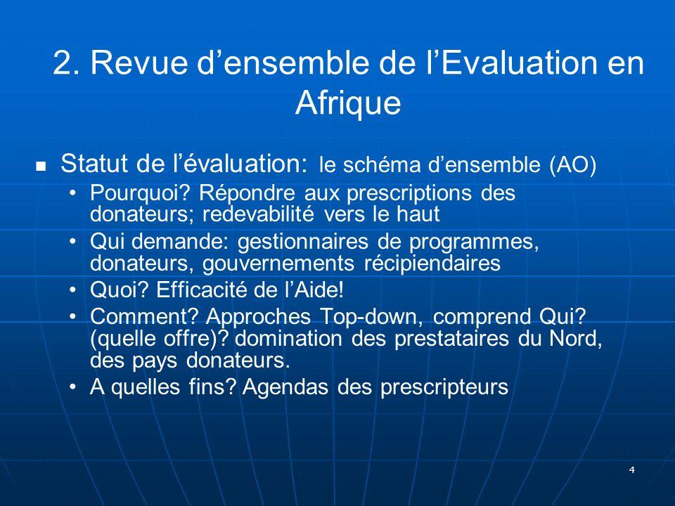 4 2. Revue densemble de lEvaluation en Afrique Statut de lévaluation: le schéma densemble (AO) Pourquoi? Répondre aux prescriptions des donateurs; red