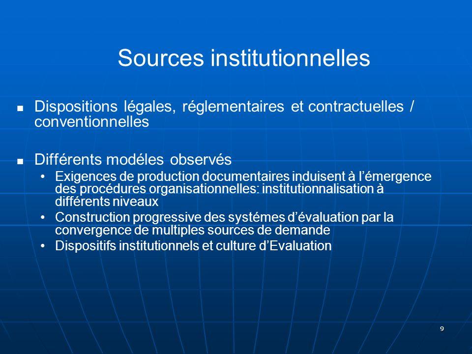 9 Sources institutionnelles Dispositions légales, réglementaires et contractuelles / conventionnelles Différents modéles observés Exigences de product