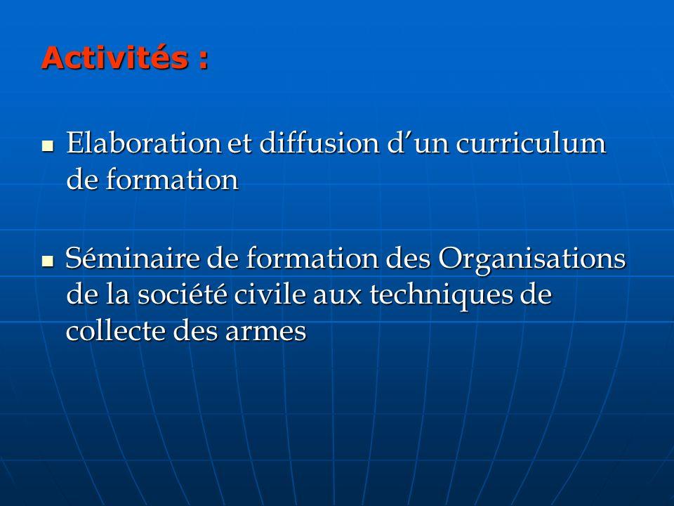 Activités : Elaboration et diffusion dun curriculum de formation Elaboration et diffusion dun curriculum de formation Séminaire de formation des Organ