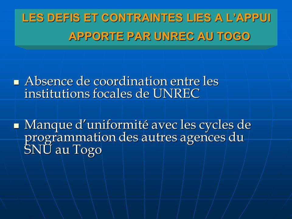 Absence de coordination entre les institutions focales de UNREC Absence de coordination entre les institutions focales de UNREC Manque duniformité ave