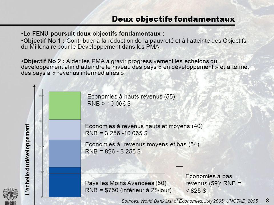28 « Lévaluation des programmes du FENU a confirmé que sa mission, ses programmes et les objectifs quil poursuit sont pertinents pour latteinte des OMD.