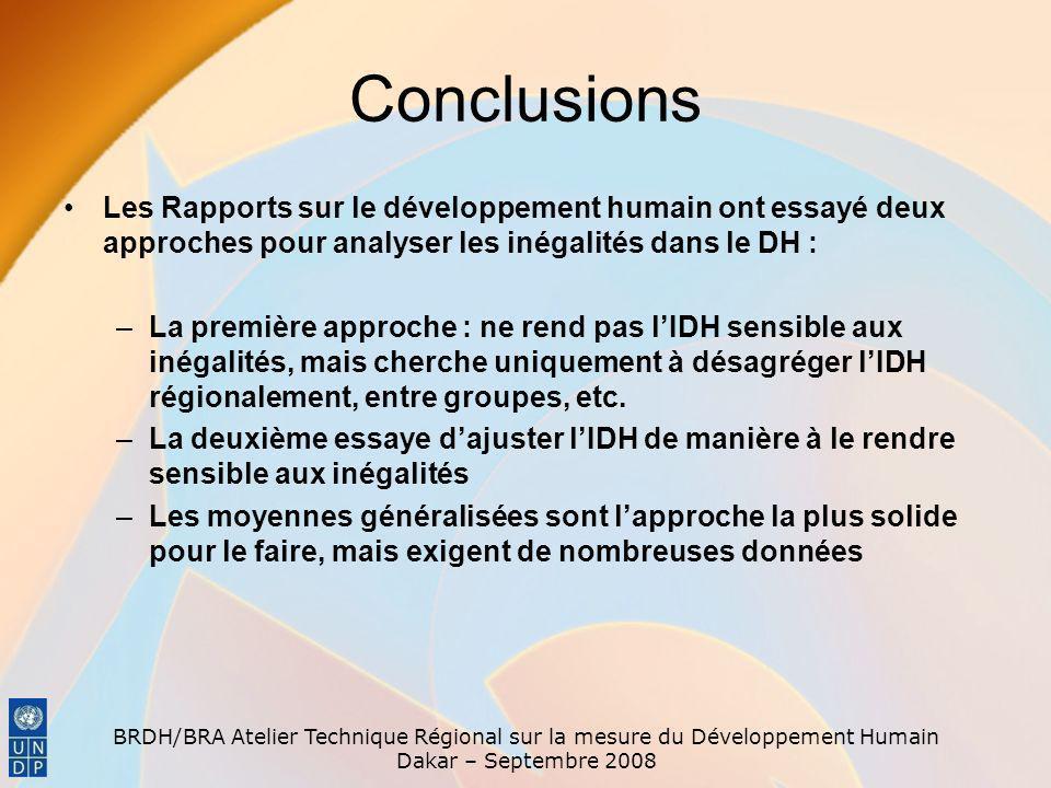 BRDH/BRA Atelier Technique Régional sur la mesure du Développement Humain Dakar – Septembre 2008 Conclusions Les Rapports sur le développement humain