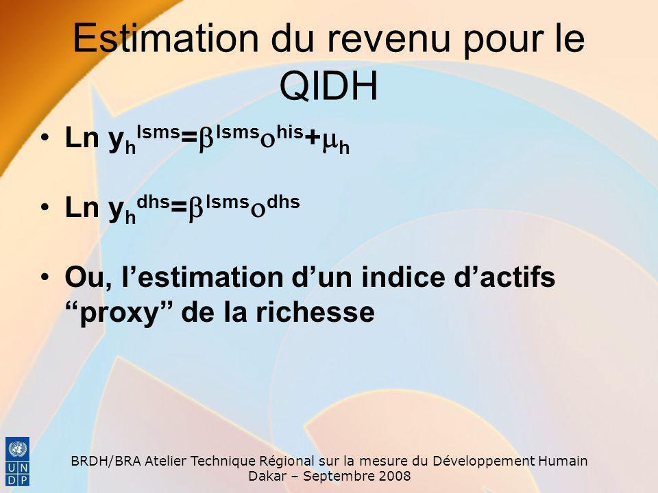 BRDH/BRA Atelier Technique Régional sur la mesure du Développement Humain Dakar – Septembre 2008 Estimation du revenu pour le QIDH Ln y h lsms = lsms