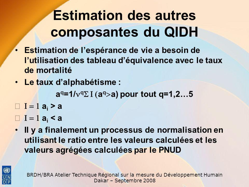 BRDH/BRA Atelier Technique Régional sur la mesure du Développement Humain Dakar – Septembre 2008 Estimation des autres composantes du QIDH Estimation
