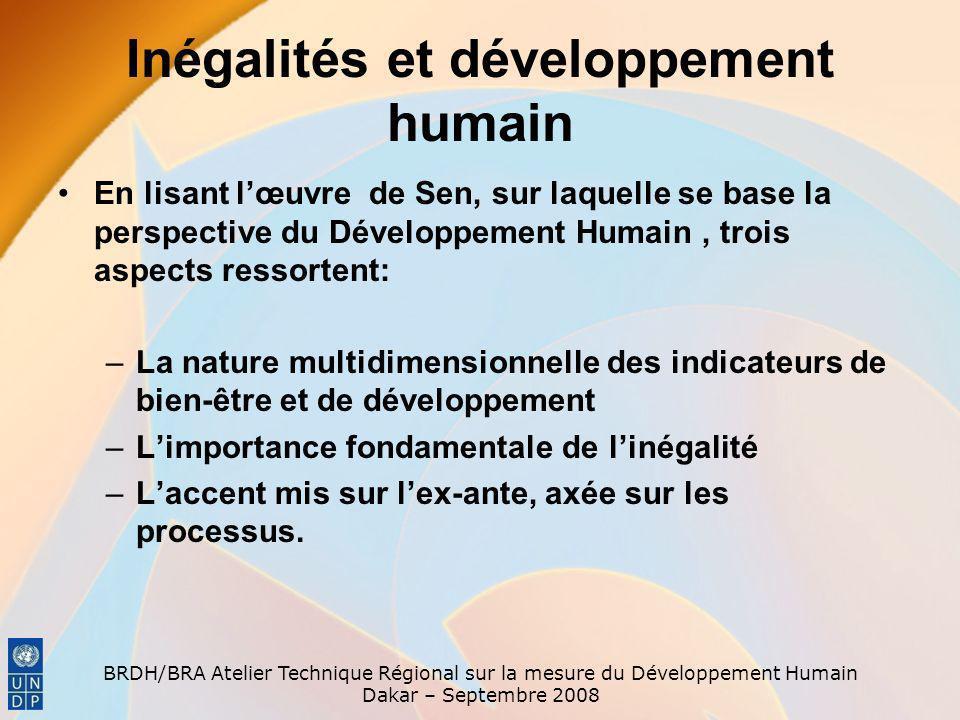 BRDH/BRA Atelier Technique Régional sur la mesure du Développement Humain Dakar – Septembre 2008 Inégalités et développement humain En lisant lœuvre d