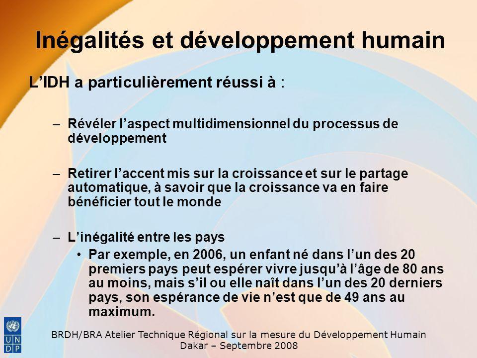 BRDH/BRA Atelier Technique Régional sur la mesure du Développement Humain Dakar – Septembre 2008 Inégalités et développement humain LIDH a particulièr