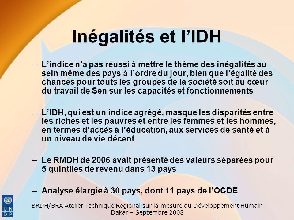 BRDH/BRA Atelier Technique Régional sur la mesure du Développement Humain Dakar – Septembre 2008 Inégalités et lIDH –Lindice na pas réussi à mettre le