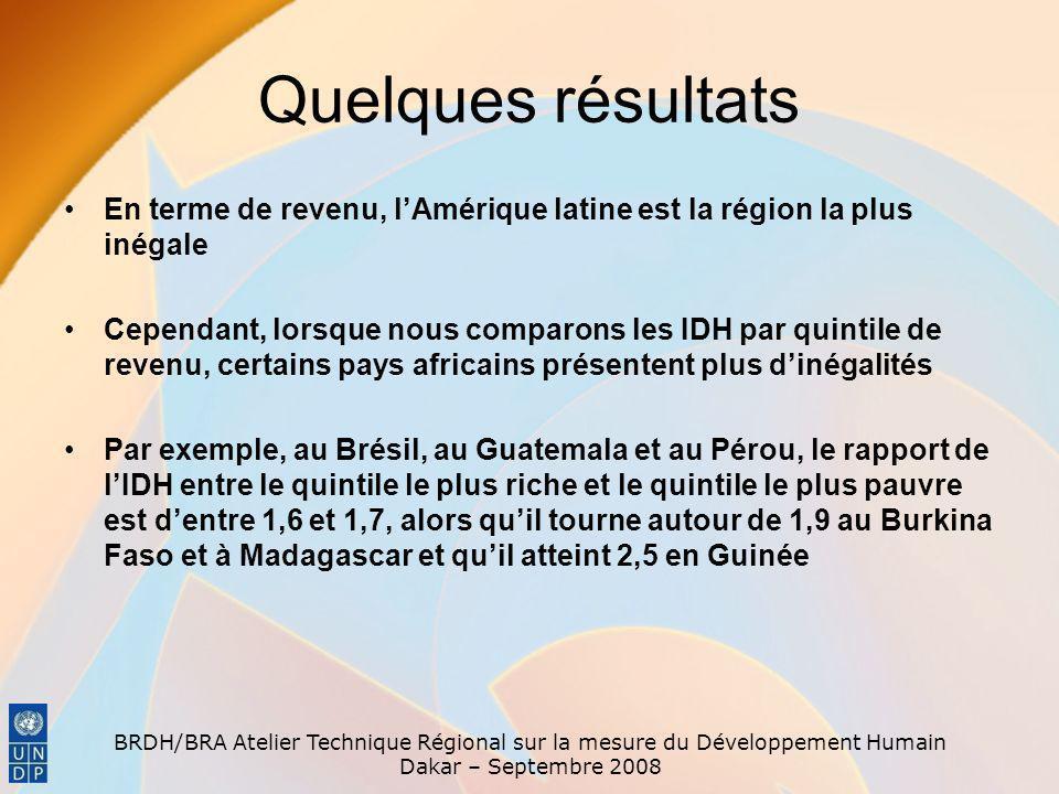 BRDH/BRA Atelier Technique Régional sur la mesure du Développement Humain Dakar – Septembre 2008 Quelques résultats En terme de revenu, lAmérique lati