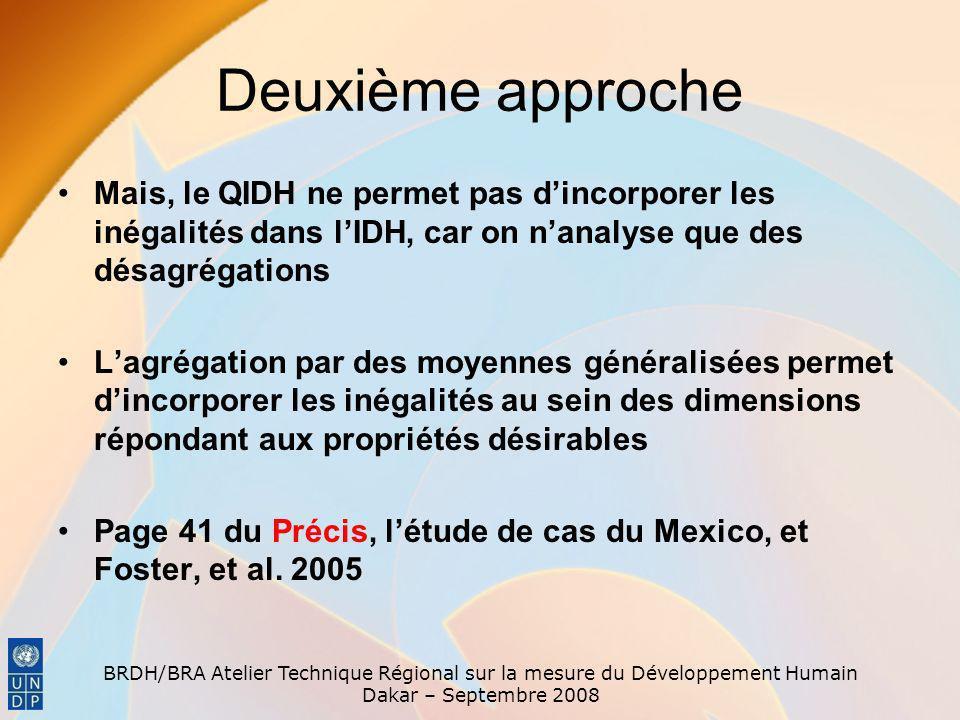 BRDH/BRA Atelier Technique Régional sur la mesure du Développement Humain Dakar – Septembre 2008 Caractéristiques La deuxième approche permet destimer la perte en DH due aux inégalités.