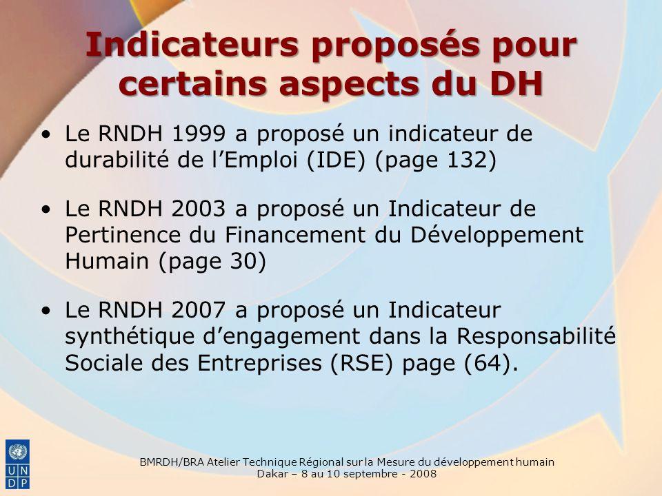 BMRDH/BRA Atelier Technique Régional sur la Mesure du développement humain Dakar – 8 au 10 septembre - 2008 Le RNDH 1999 a proposé un indicateur de durabilité de lEmploi (IDE) (page 132) Le RNDH 2003 a proposé un Indicateur de Pertinence du Financement du Développement Humain (page 30) Le RNDH 2007 a proposé un Indicateur synthétique dengagement dans la Responsabilité Sociale des Entreprises (RSE) page (64).