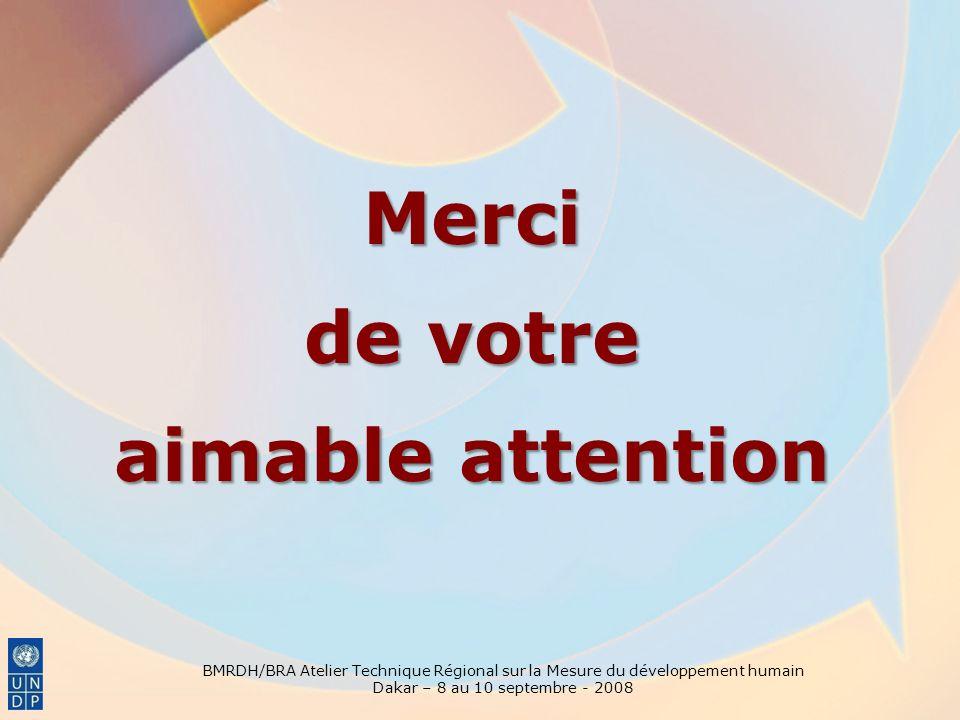 BMRDH/BRA Atelier Technique Régional sur la Mesure du développement humain Dakar – 8 au 10 septembre - 2008 Merci de votre aimable attention