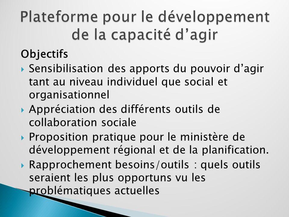 Objectifs Sensibilisation des apports du pouvoir dagir tant au niveau individuel que social et organisationnel Appréciation des différents outils de collaboration sociale Proposition pratique pour le ministère de développement régional et de la planification.