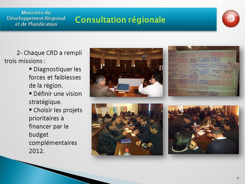 4 2- Chaque CRD a rempli trois missions : Diagnostiquer les forces et faiblesses de la région.